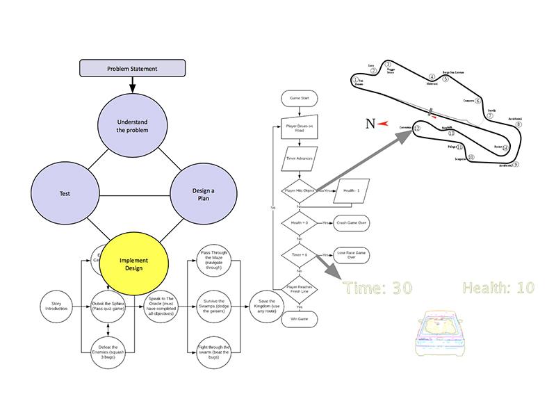 Design Process Games