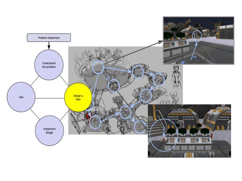 Design Process Virtual Reality